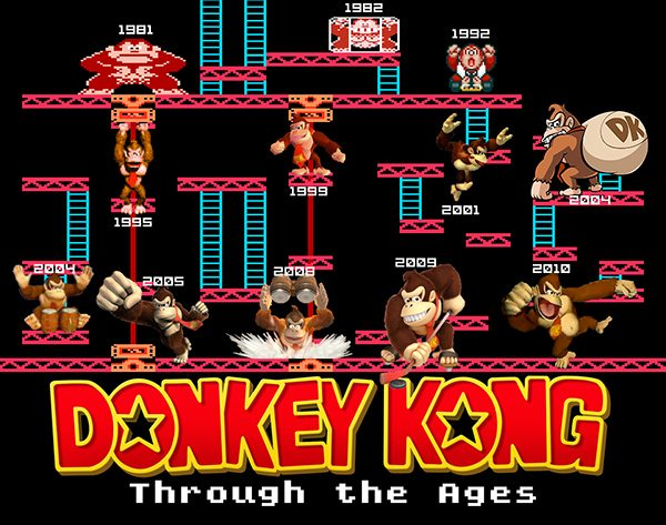 Donkey-Kong-Background